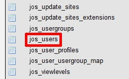 Joomla - phpMyAdmin - Baza danych - Znajdź i kliknij nazwę tabeli jos_users
