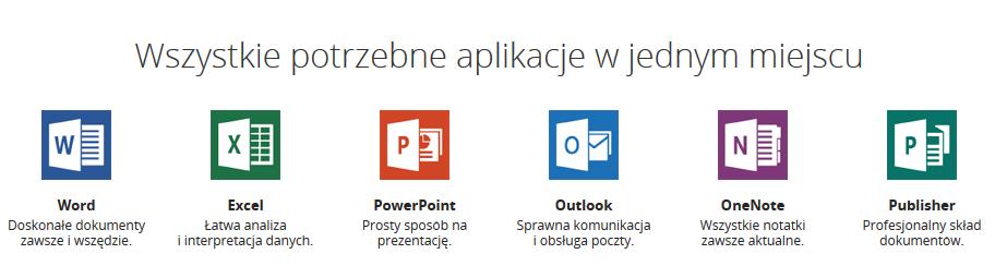 Edytor dokumentów w przeglądarce – Office Web Apps
