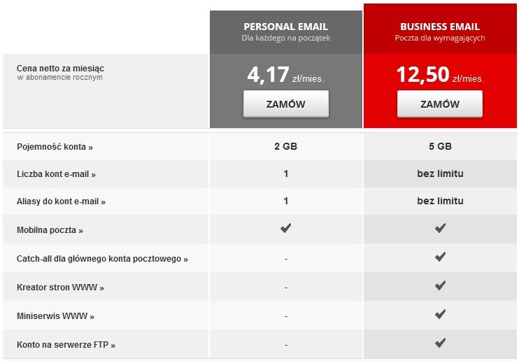 Przykład Oferty Poczty home.pl - Personal email - Kliknij przycisk Zamów aby zarejestrować konto