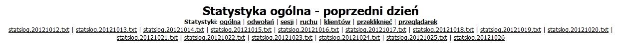 Panel klienta - Usługi - Nazwa usługi - Konfiguracja usługi - Statystyki - Statystyka ogólna - poprzedni dzień