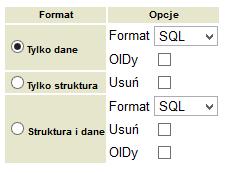 phpPgAdmin - Wybrana baza danych - Eksport - Wybierz elementy bazy danych