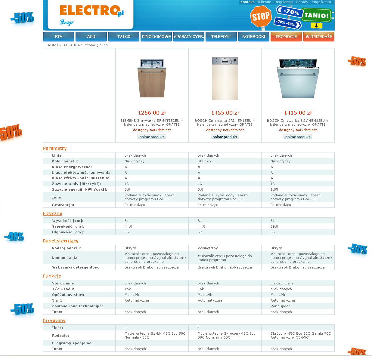 Electro.pl - Specyfikacja parametrów - Dokładna i spójna specyfikacja parametrów umożliwi porównywanie różnych modeli