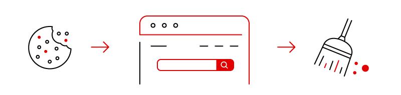Jak wyczyścić pamięć podręczną i pliki cookies w przeglądarce internetowej?