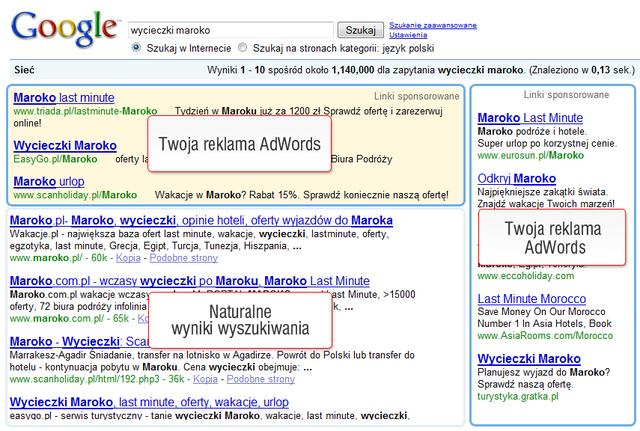 Co Adwords może zrobić dla mojego biznesu?