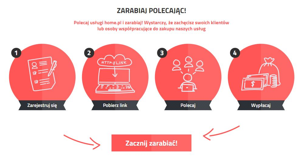 Zarabiaj z home.pl. Program partnerski krok po kroku