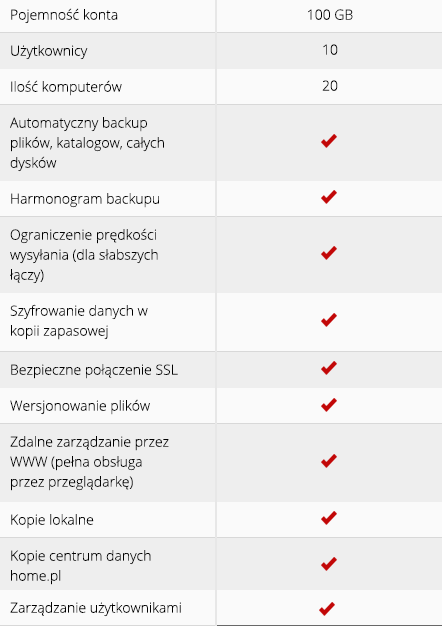 Plan usługi Acronis Backup - Specyfikacja - Przykładowa lista dostępnych cech