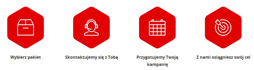 Płatności za reklamę internetową w home.pl