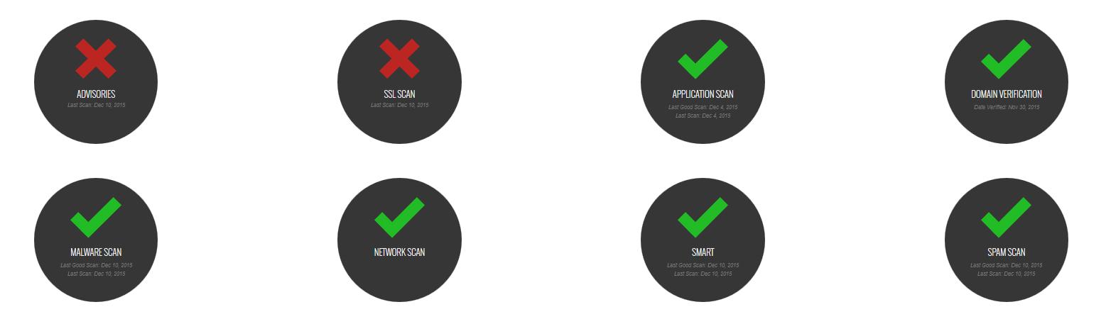 SiteLock - Podsumowanie skanowania zabezpieczeń - Przykładowy raport skanowania dla poszczególnych funkcji SiteLock