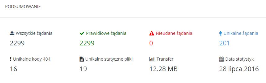 Statystyki serwera home.pl - Podsumowanie - Szczegółowe informacje odnośnie liczby wizyt, żądań plików, raporty kodów HTTP oraz kodów błędów