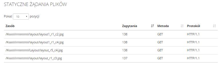 Statystyki serwera w home.pl - Przejdź do sekcji Statyczne żądania plików