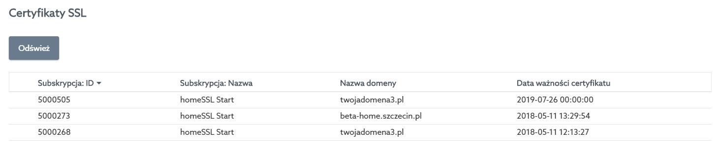 Panel klienta - Certyfikaty SSL - Kliknij na nazwę certyfikatu, który chcesz pobrać