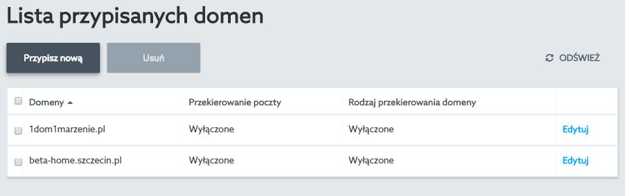 Panel klienta home.pl - Usługi WWW - Wybrany serwer - Przypisane domeny - Lista przypisanych domen - Wybierz domenę i kliknij obok niej w przycisk Edytuj