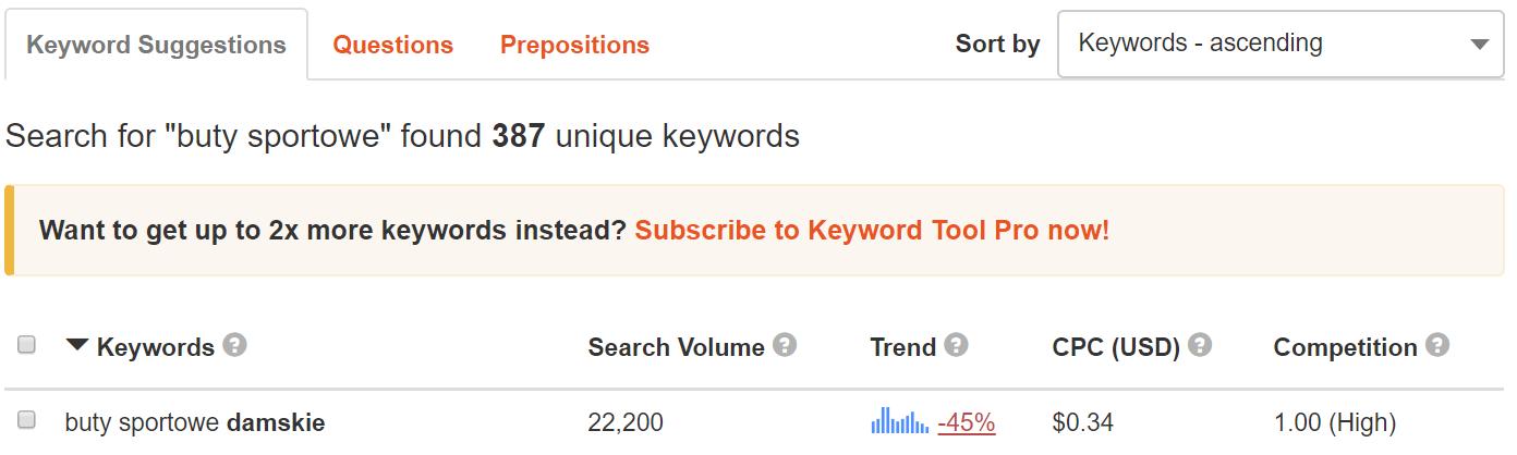 Keyword Tool - Słowo kluczowe - Przykładowy widok wyników dla słowa kluczowego opierając się na autouzupełnieniu Google