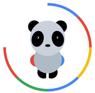 Algorytm Google - Panda
