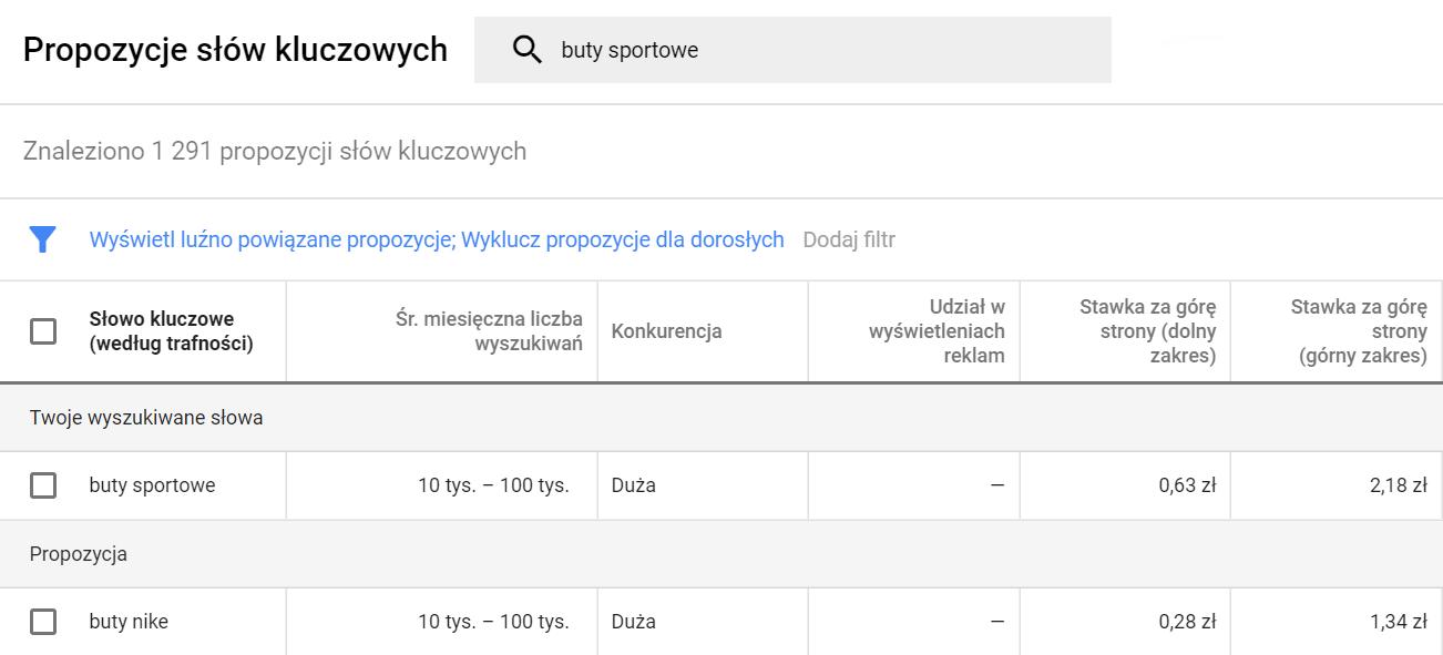 Planer Google Ads - Propozycje słów kluczowych - Przykładowy wynik zanalizowanych słów kluczowych w planerze Google Ads