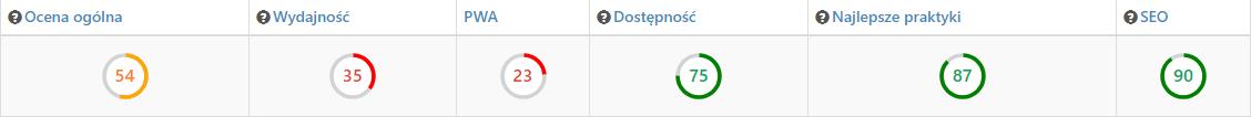 SEMSTORM - Raporty - Zwróć uwagę na ocenę swojej strony