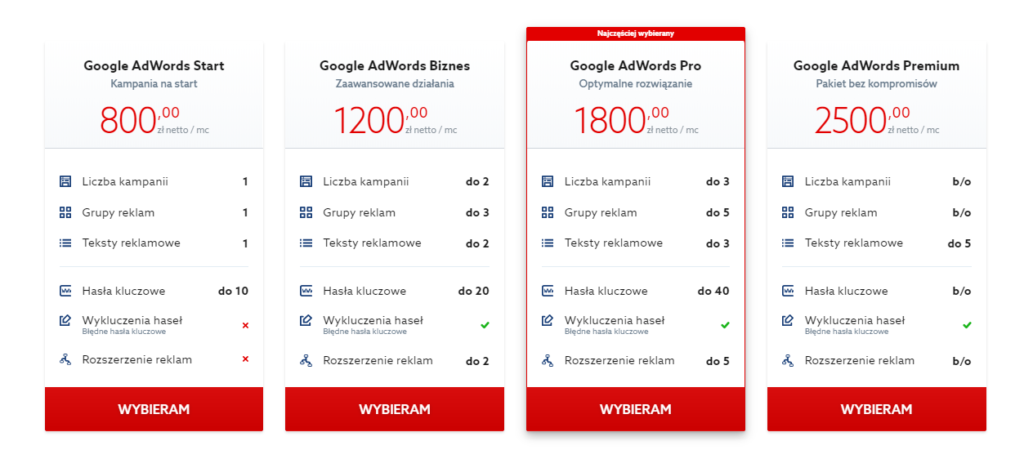 W jaki sposób skorzystać z usługi Google Ads w home.pl?