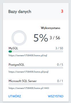 Po wybraniu serwera, znajdź sekcję Bazy danych.