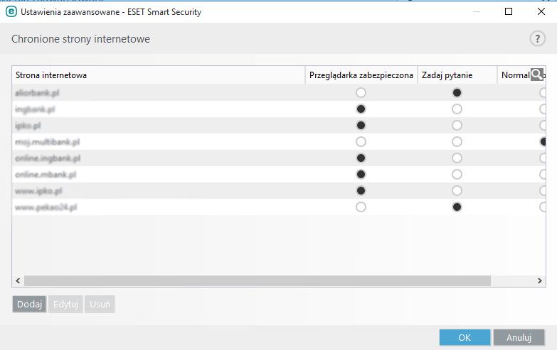 Lista witryn zabezpieczonych ESET