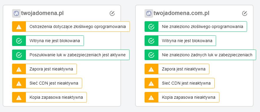 Z jakich sekcji zbudowany jest Panel Ochrony WWW?