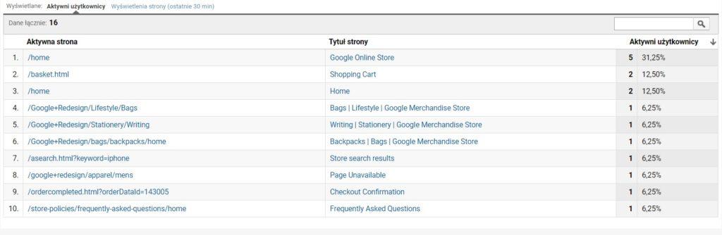 Raporty Google Analytics - analityka i raporty w czasie rzeczywistym