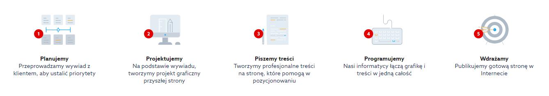 Zamów zaprojektowanie strony WWW w home.pl