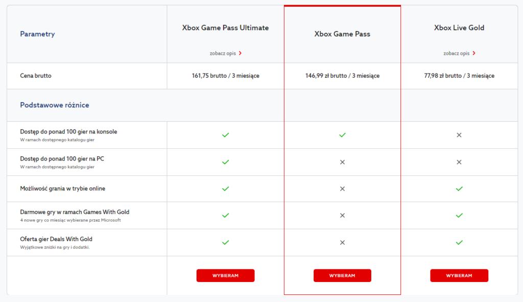 Ile kosztuje usługa Game Pass oraz Game Pass Ultimate?