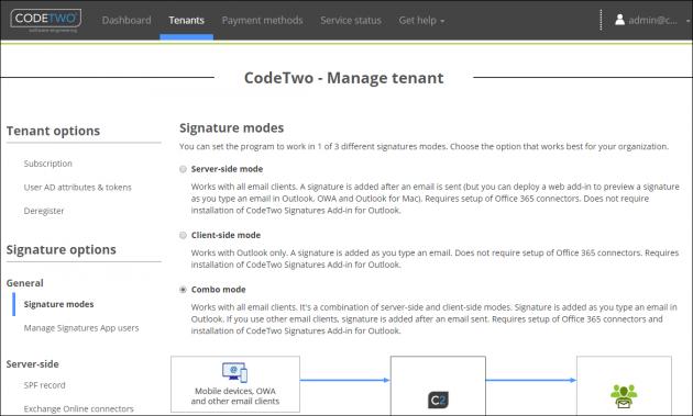 Strona z trybami podpisów w panelu administracyjnym CodeTwo. Źródło: CodeTwo